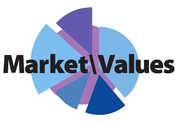 1584007339 Market value of12778